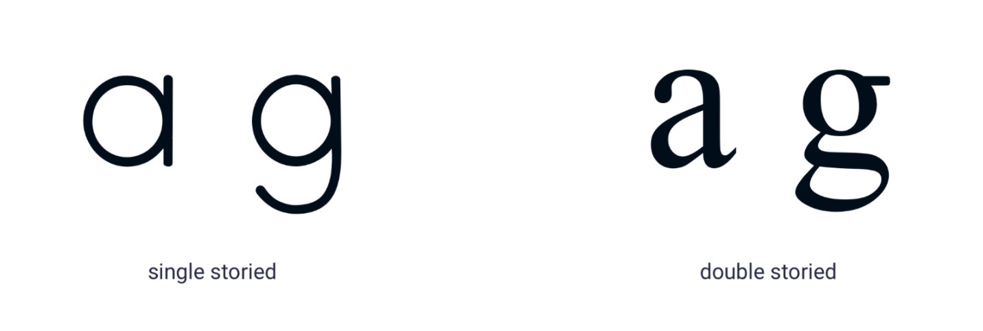 Singled-storied versus double-storied styling for letter 'a' and letter 'g'